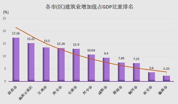 上缴利税对地方财政贡献-2015年陕西省建筑业发展统计分析