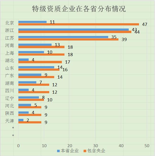 内蒙古人口统计_陕西省人口统计总数
